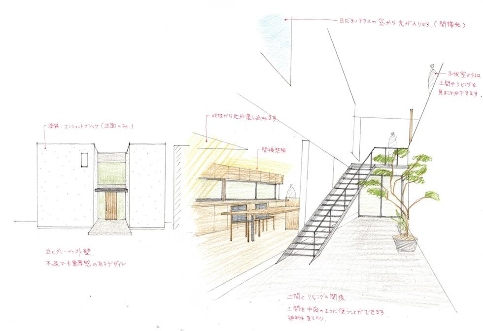 狭山の家,建築家,設計事務所,住宅設計