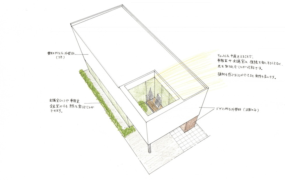 オフィスビル,建築家,設計事務所,大阪,神戸,京都,歯科医師会館,デザイン2
